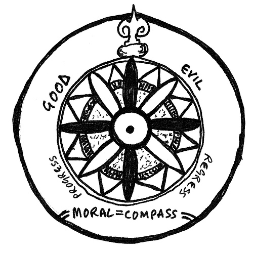 Leader Resource 1: Moral Compass Poster - UUA