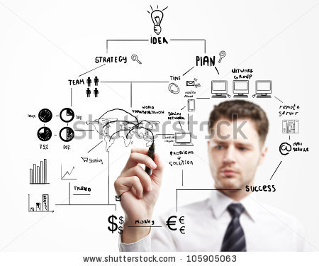 stock-photo-man-drawing-idea-board-of-business-process-105905063
