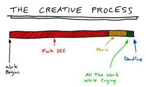 the-creative-process1-1